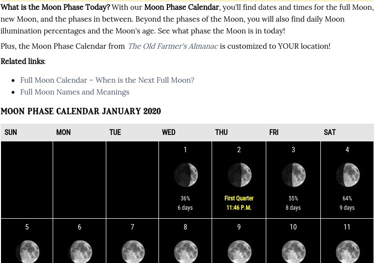 Moon Phase Calendar For South Africa
