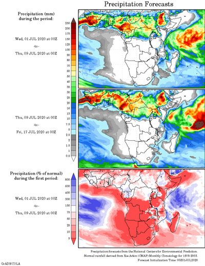 Quick Weather Forecast And Outlook For South Africa From Sawx